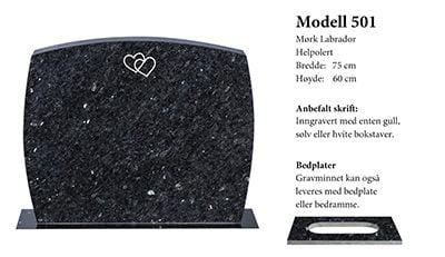 Modell nr. 501 – Mørk labrador